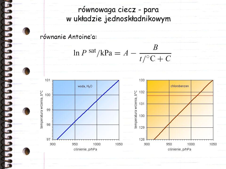 równowaga ciecz - para w układzie jednoskładnikowym równanie Antoinea: