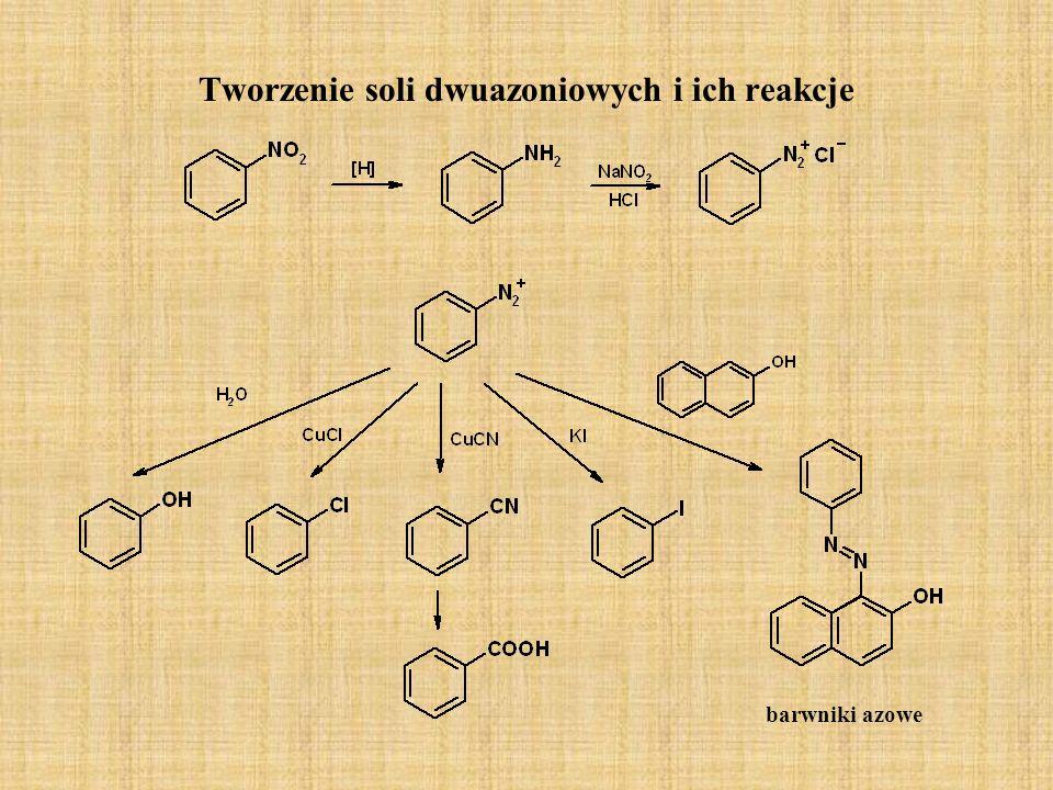Reakcje zachodzące w łańcuchu bocznym Reakcje podstawiania Utlenianie łańcucha bocznego R- podstawnik alkilowy