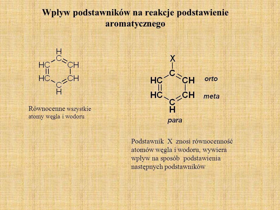 Wpływ podstawników na reakcje podstawienie aromatycznego cd1.