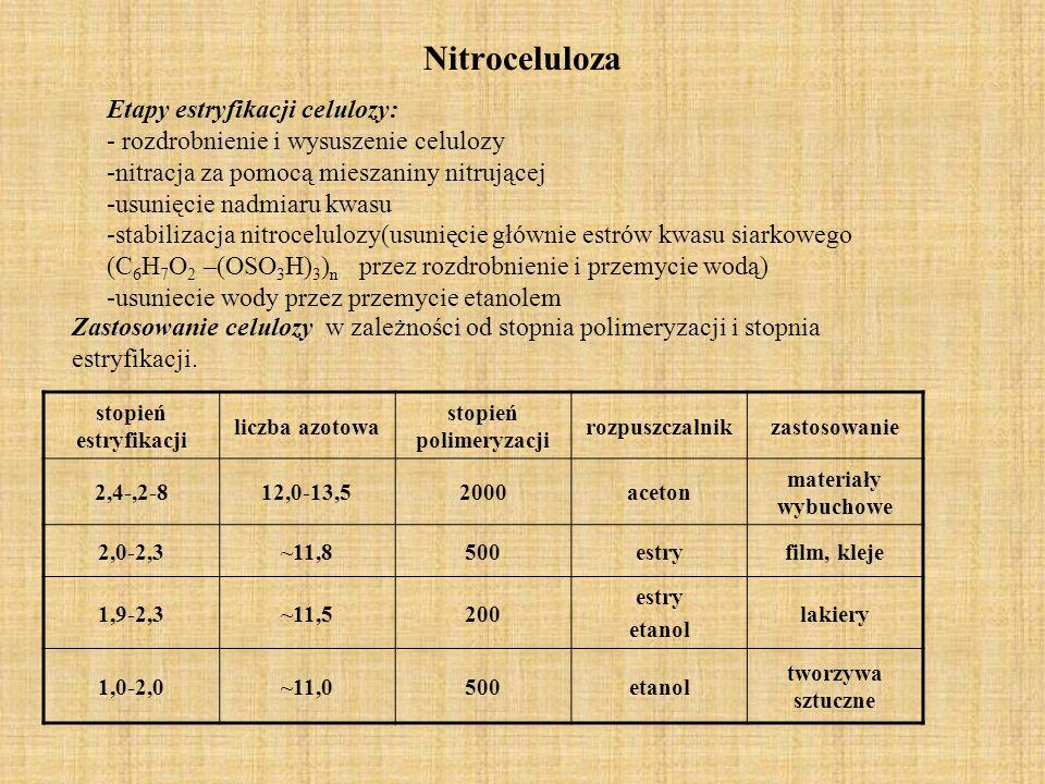 Ksantogenian celulozy W reakcji celulozy z dwusiarczkiem węgla i wodnym roztworem wodorotlenku sodowego powstaje celulozoksantogenian sodowy (tzw.