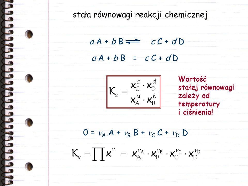 stała równowagi reakcji chemicznej a A + b B = c C + d D a A + b B c C + d D 0 = A A + B B + C C + D D Wartość stałej równowagi zależy od temperatury i ciśnienia!