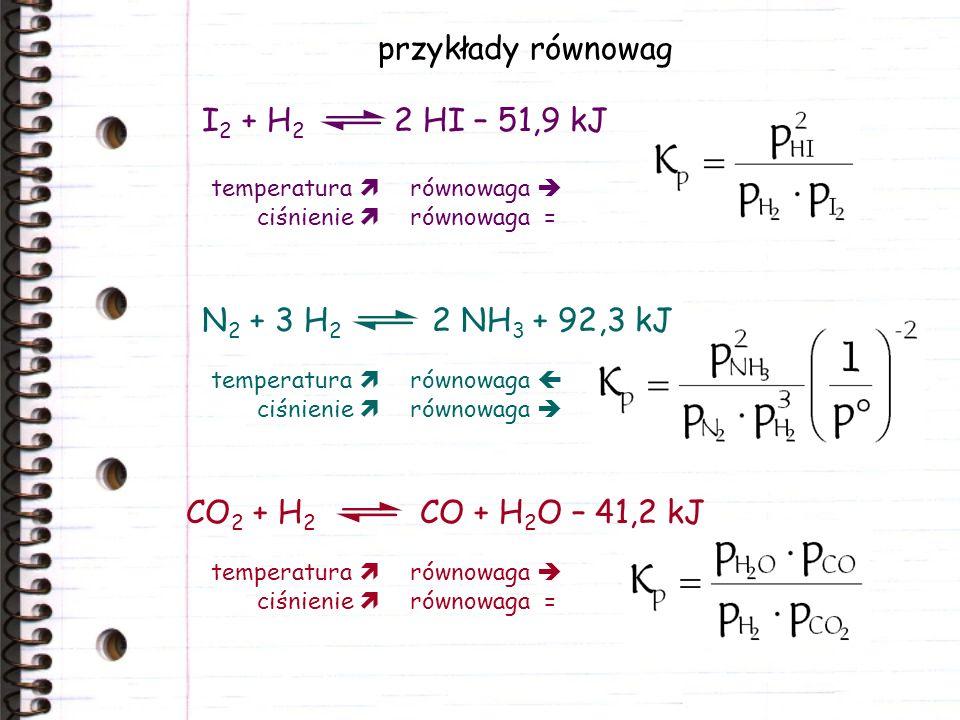 przykłady równowag I 2 + H 2 2 HI – 51,9 kJ N 2 + 3 H 2 2 NH 3 + 92,3 kJ CO 2 + H 2 CO + H 2 O – 41,2 kJ temperatura równowaga ciśnienie równowaga = temperatura równowaga ciśnienie równowaga temperatura równowaga ciśnienie równowaga =