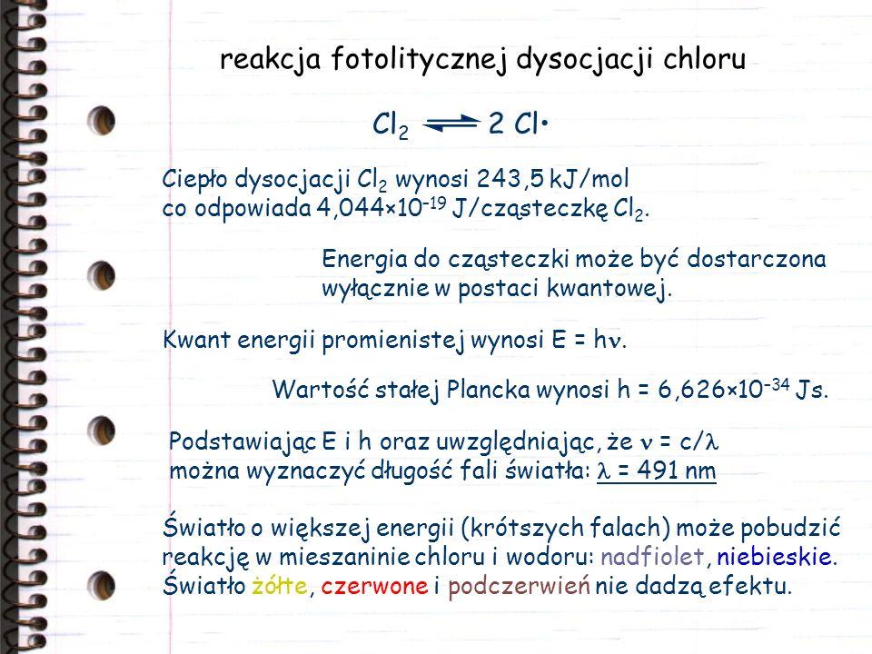 reakcja fotolitycznej dysocjacji chloru Energia do cząsteczki może być dostarczona wyłącznie w postaci kwantowej.