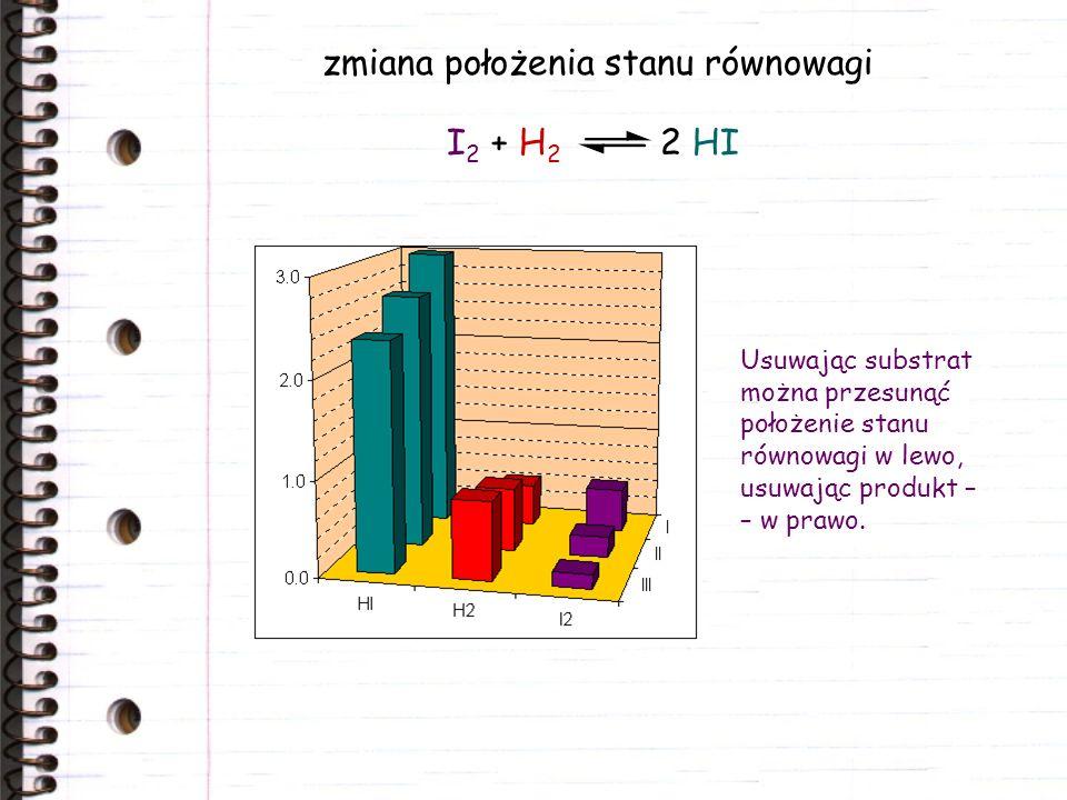 zmiana położenia stanu równowagi Dodając substrat można przesunąć położenie stanu równowagi w prawo, dodając produkt – – w lewo.