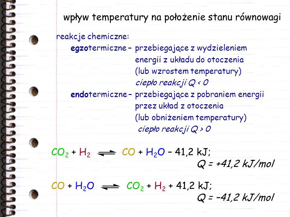 wpływ temperatury na położenie stanu równowagi CO 2 + H 2 CO + H 2 O – 41,2 kJ; Q = +41,2 kJ/mol reakcje chemiczne: egzotermiczne –przebiegające z wydzieleniem energii z układu do otoczenia (lub wzrostem temperatury) ciepło reakcji Q < 0 endotermiczne –przebiegające z pobraniem energii przez układ z otoczenia (lub obniżeniem temperatury) ciepło reakcji Q > 0 CO + H 2 O CO 2 + H 2 + 41,2 kJ; Q = –41,2 kJ/mol