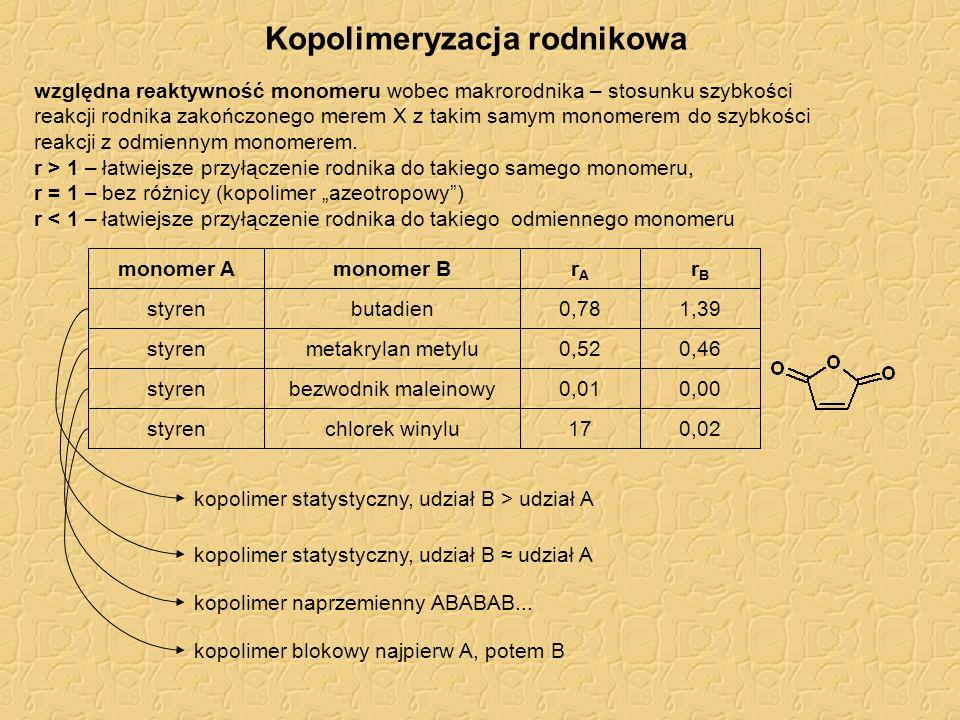 Polimeryzacja anionowa Inicjacja (dysocjacja katalizatora) Propagacja (wzrost) Terminacja (zakończenie) Polimeryzacja styrenu wobec amidku potasu w ciekłym amoniaku: Odtworzenie katalizatora kosztem cząsteczki rozpuszczalnika