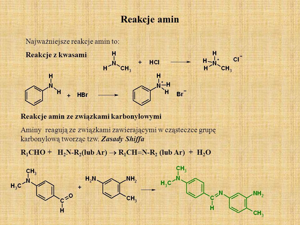 Reakcje amin Najważniejsze reakcje amin to: Reakcje z kwasami Reakcje amin ze związkami karbonylowymi Aminy reagują ze związkami zawierającymi w cząsteczce grupę karbonylową tworząc tzw.
