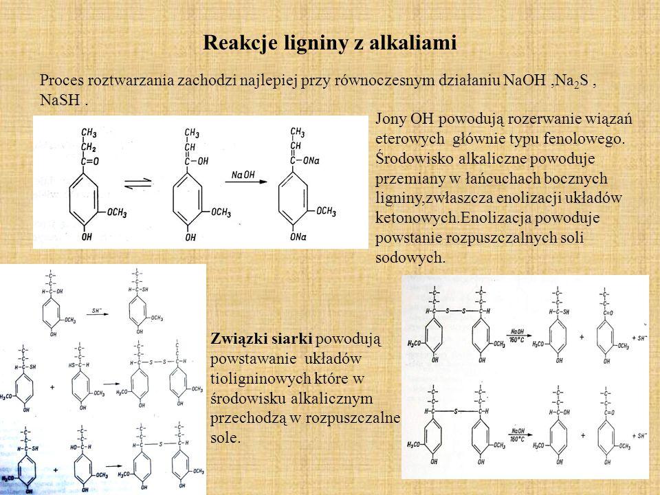 Reakcje ligniny z alkaliami Jony OH powodują rozerwanie wiązań eterowych głównie typu fenolowego. Środowisko alkaliczne powoduje przemiany w łańcuchac