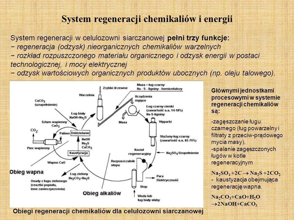 Metoda siarczynowa Główne przyczyny bardziej ograniczonego stosowania mas celulozowych siarczynowych są następujące: w procesie kwaśnego gotowania nie jest możliwe użycie drewna sosnowego jako surowca,co powoduje ograniczenie bazy surowcowej w roztwarzaniu siarczynowym; własności wytrzymałościowe tych mas celulozowych, mierzone przez papiernika, nie są na ogół tak dobre, jak własności mas celulozowych siarczanowych rozwiązanie problemów ochrony środowiska jest w wielu przypadkach bardziej kosztowne, (np.