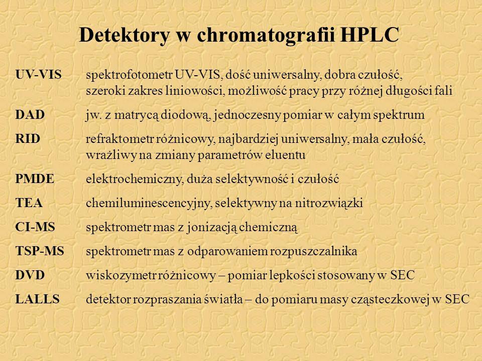 Detektory w chromatografii HPLC UV-VISspektrofotometr UV-VIS, dość uniwersalny, dobra czułość, szeroki zakres liniowości, możliwość pracy przy różnej