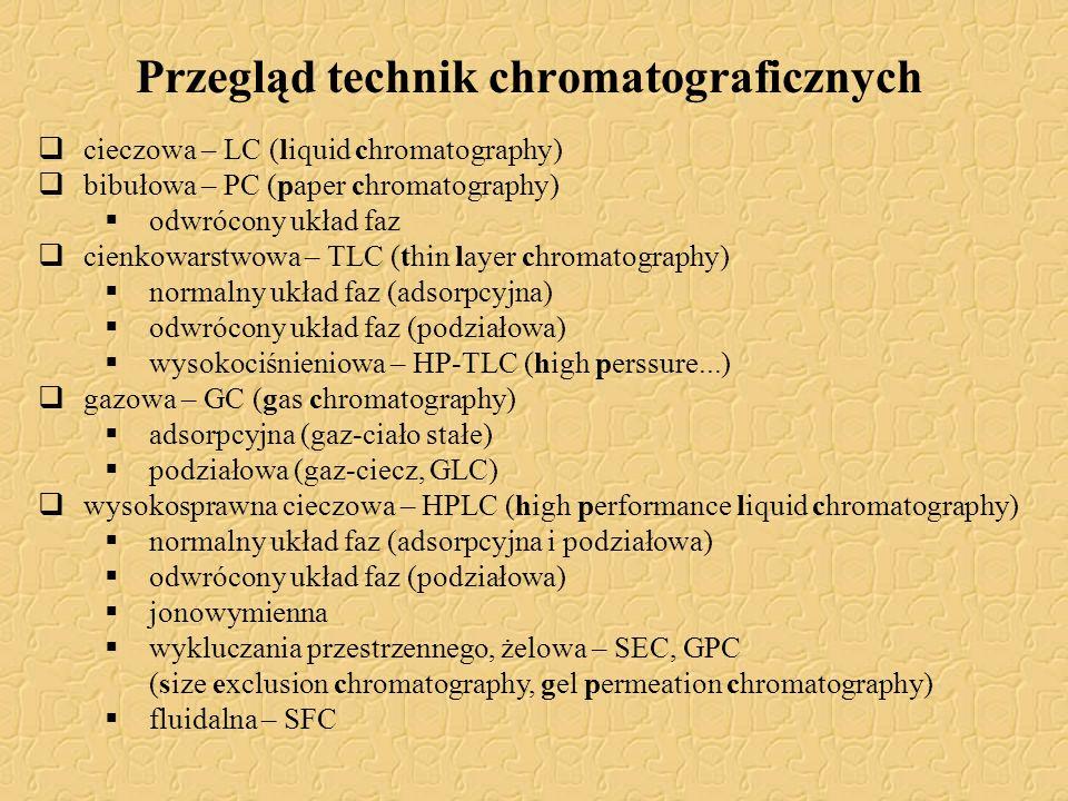 Przegląd technik chromatograficznych cieczowa – LC (liquid chromatography) bibułowa – PC (paper chromatography) odwrócony układ faz cienkowarstwowa –