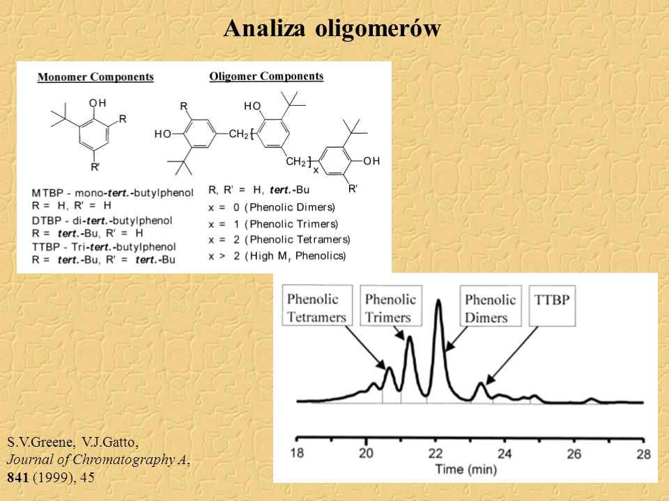 Analiza oligomerów S.V.Greene, V.J.Gatto, Journal of Chromatography A, 841 (1999), 45