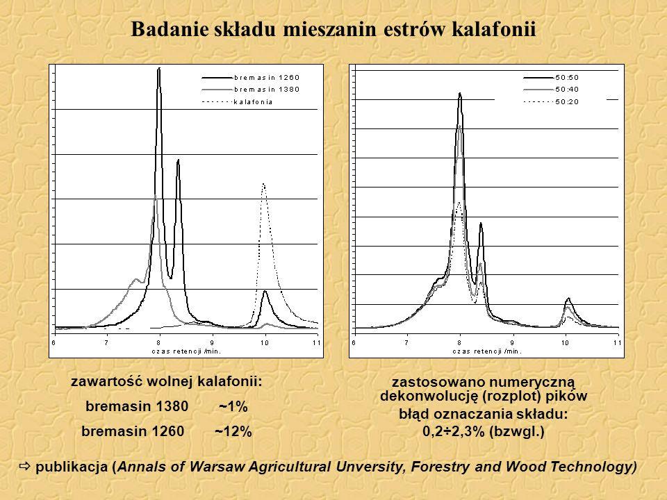Badanie składu mieszanin estrów kalafonii zawartość wolnej kalafonii: bremasin 1380~1% bremasin 1260~12% zastosowano numeryczną dekonwolucję (rozplot)