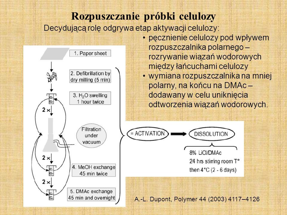 Rozpuszczanie próbki celulozy Decydującą rolę odgrywa etap aktywacji celulozy: pęcznienie celulozy pod wpływem rozpuszczalnika polarnego – rozrywanie