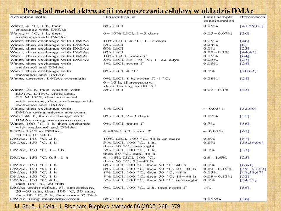 Przegląd metod aktywacji i rozpuszczania celulozy w układzie DMAc M. Strlič, J. Kolar, J. Biochem. Biophys. Methods 56 (2003) 265–279