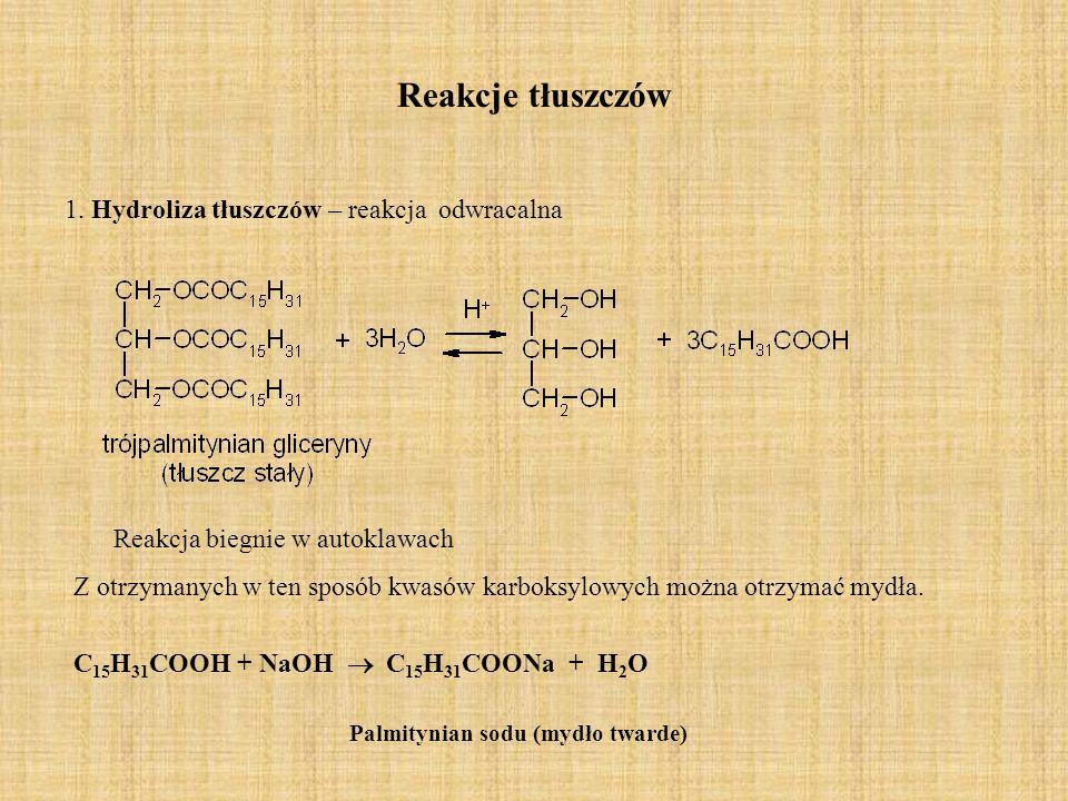 Reakcje tłuszczów 1. Hydroliza tłuszczów – reakcja odwracalna Reakcja biegnie w autoklawach Z otrzymanych w ten sposób kwasów karboksylowych można otr