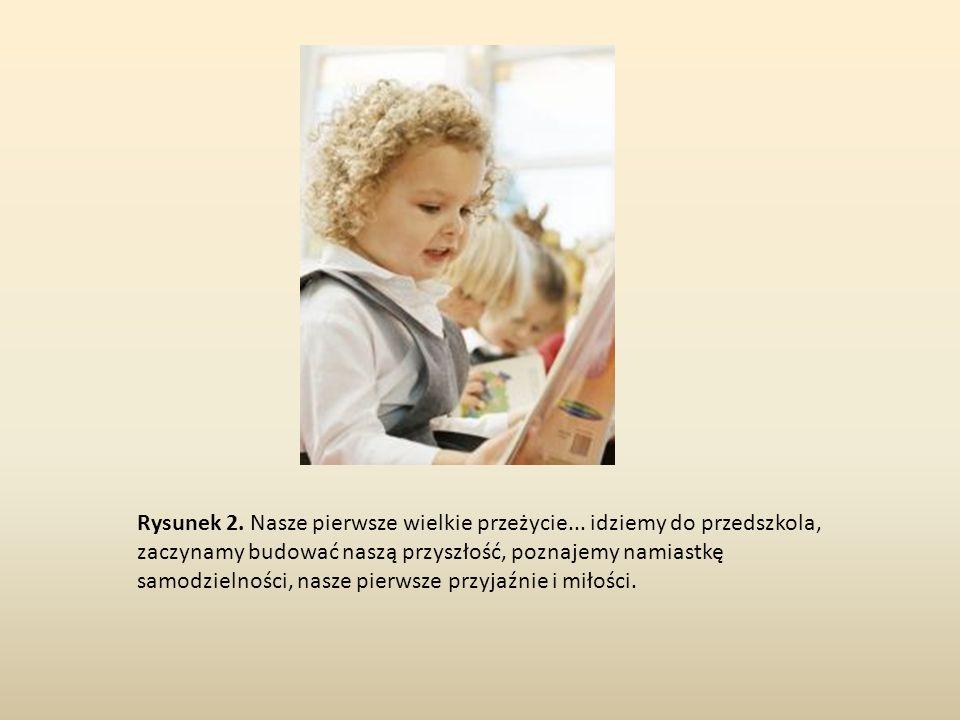Rysunek 2. Nasze pierwsze wielkie przeżycie... idziemy do przedszkola, zaczynamy budować naszą przyszłość, poznajemy namiastkę samodzielności, nasze p