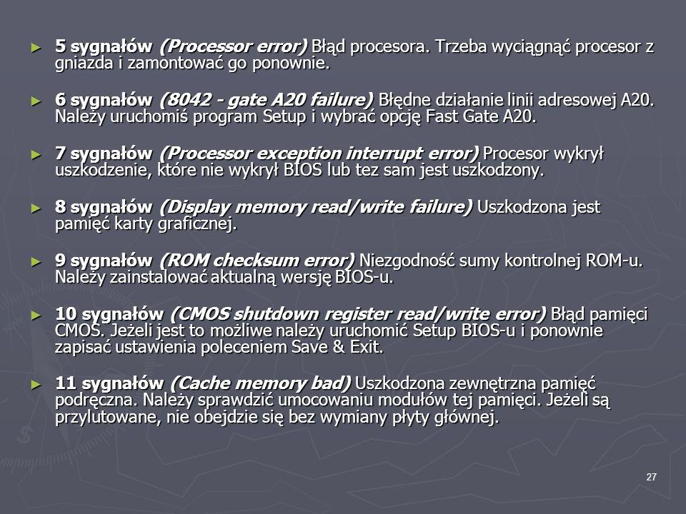 27 5 sygnałów (Processor error) Błąd procesora. Trzeba wyciągnąć procesor z gniazda i zamontować go ponownie. 5 sygnałów (Processor error) Błąd proces