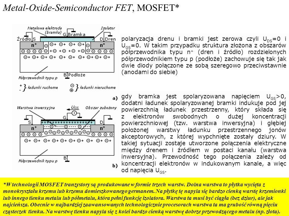 Metal-Oxide-Semiconductor FET, MOSFET* *W technologii MOSFET tranzystory są produkowane w formie trzech warstw. Dolna warstwa to płytka wycięta z mono
