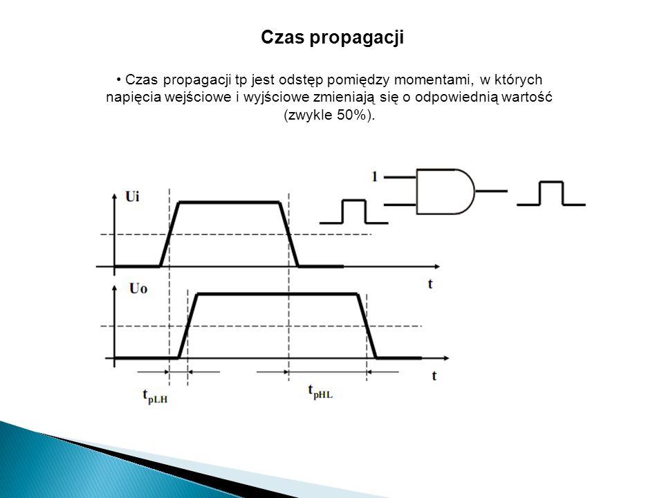 Czas propagacji Czas propagacji tp jest odstęp pomiędzy momentami, w których napięcia wejściowe i wyjściowe zmieniają się o odpowiednią wartość (zwykl