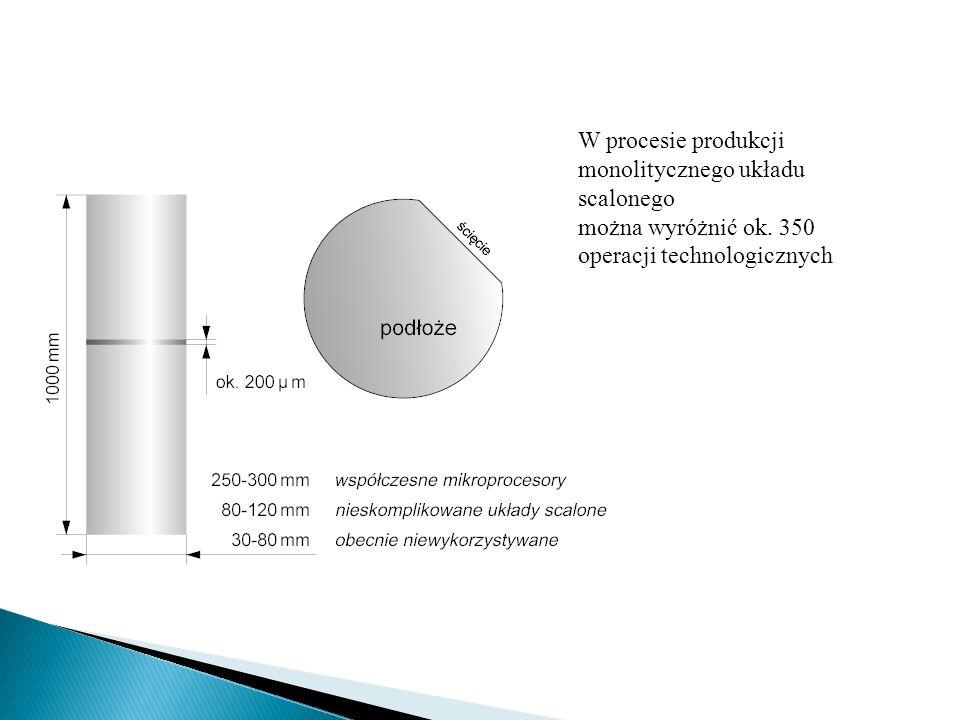 W procesie produkcji monolitycznego układu scalonego można wyróżnić ok. 350 operacji technologicznych