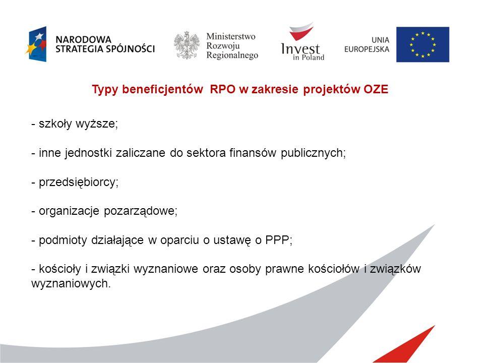 Typy beneficjentów RPO w zakresie projektów OZE - szkoły wyższe; - inne jednostki zaliczane do sektora finansów publicznych; - przedsiębiorcy; - organizacje pozarządowe; - podmioty działające w oparciu o ustawę o PPP; - kościoły i związki wyznaniowe oraz osoby prawne kościołów i związków wyznaniowych.