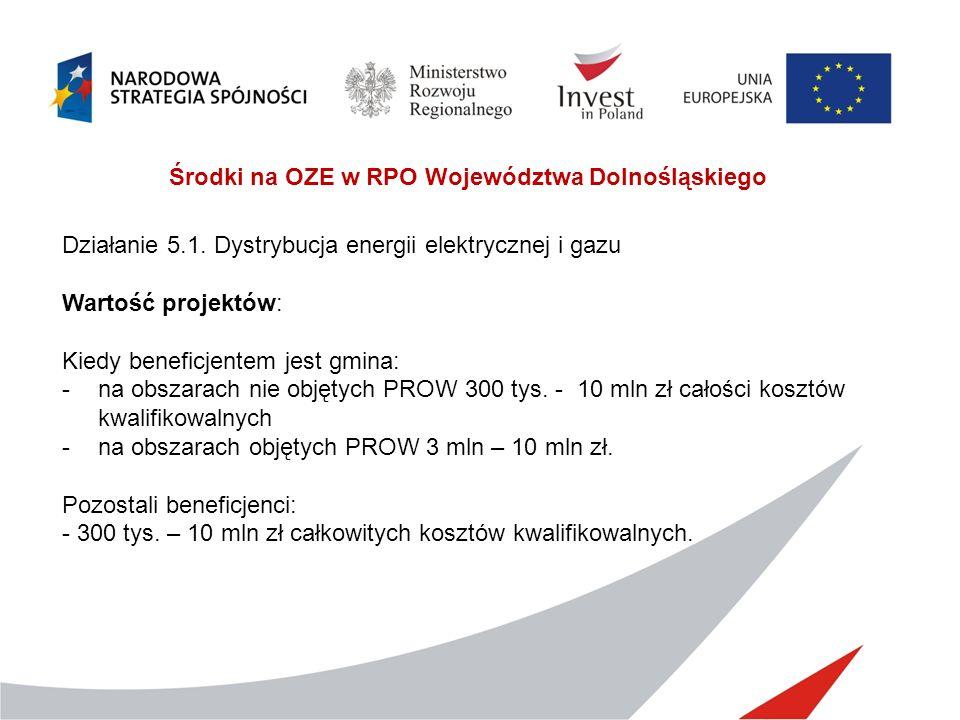 Środki na OZE w RPO Województwa Dolnośląskiego Działanie 5.1. Dystrybucja energii elektrycznej i gazu Wartość projektów: Kiedy beneficjentem jest gmin