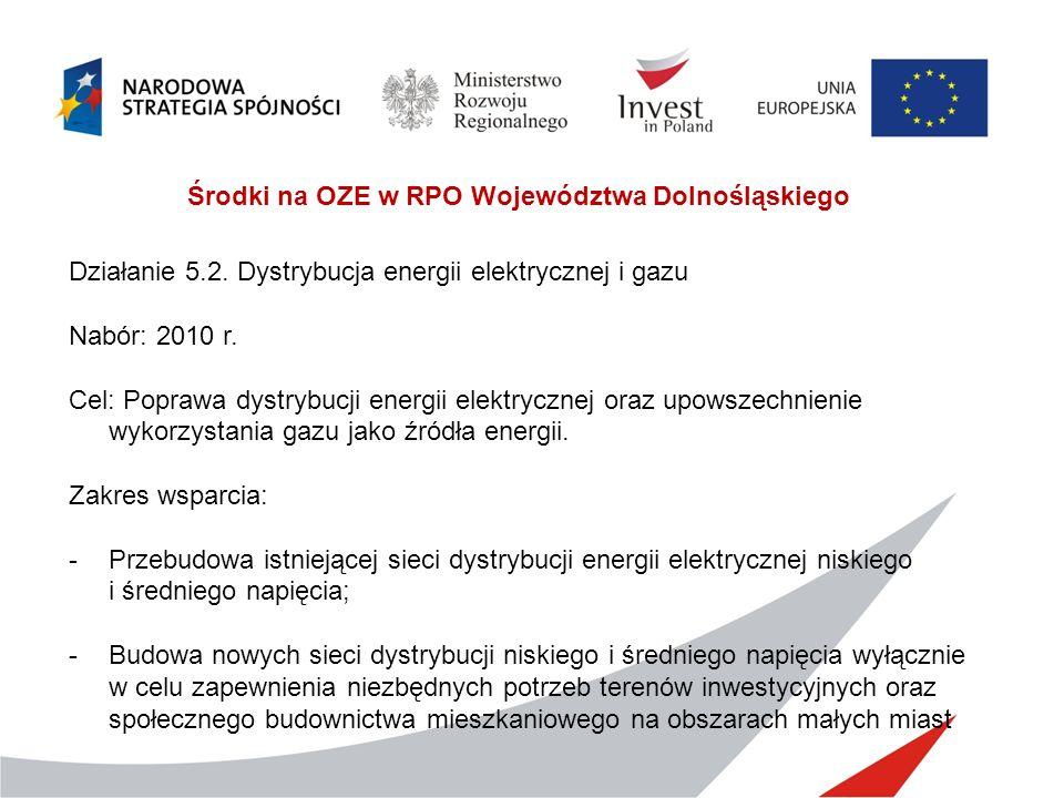 Środki na OZE w RPO Województwa Dolnośląskiego Działanie 5.2. Dystrybucja energii elektrycznej i gazu Nabór: 2010 r. Cel: Poprawa dystrybucji energii