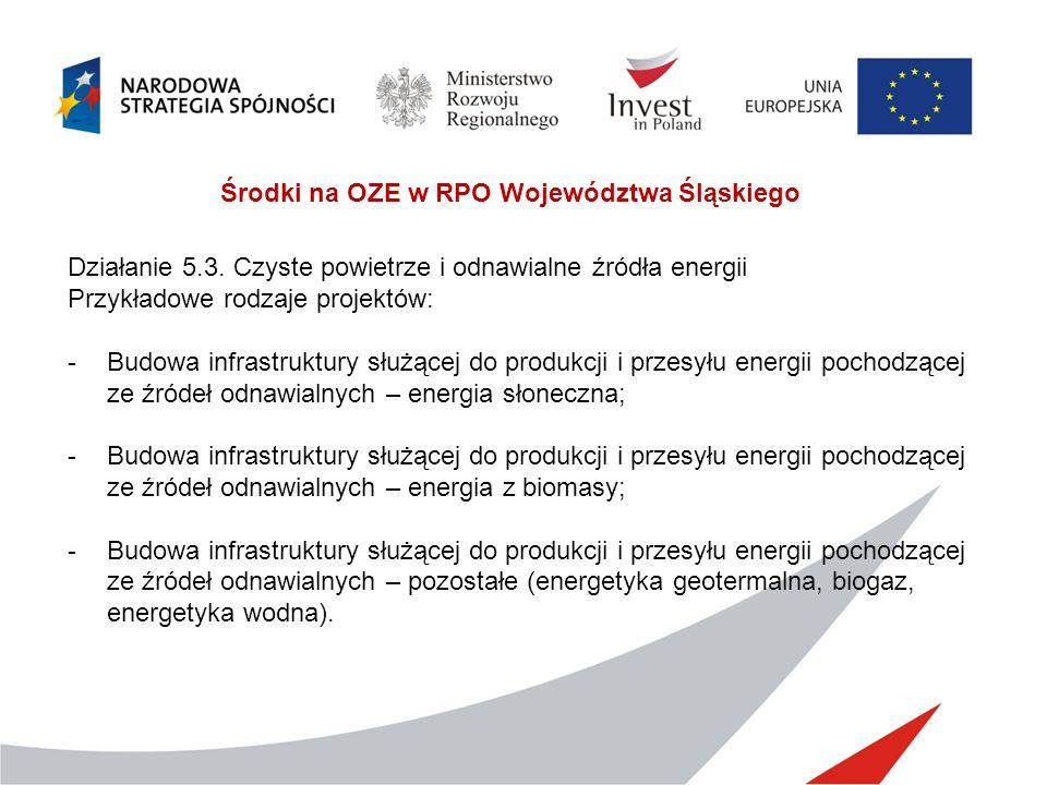 Środki na OZE w RPO Województwa Śląskiego Działanie 5.3. Czyste powietrze i odnawialne źródła energii Przykładowe rodzaje projektów: -Budowa infrastru
