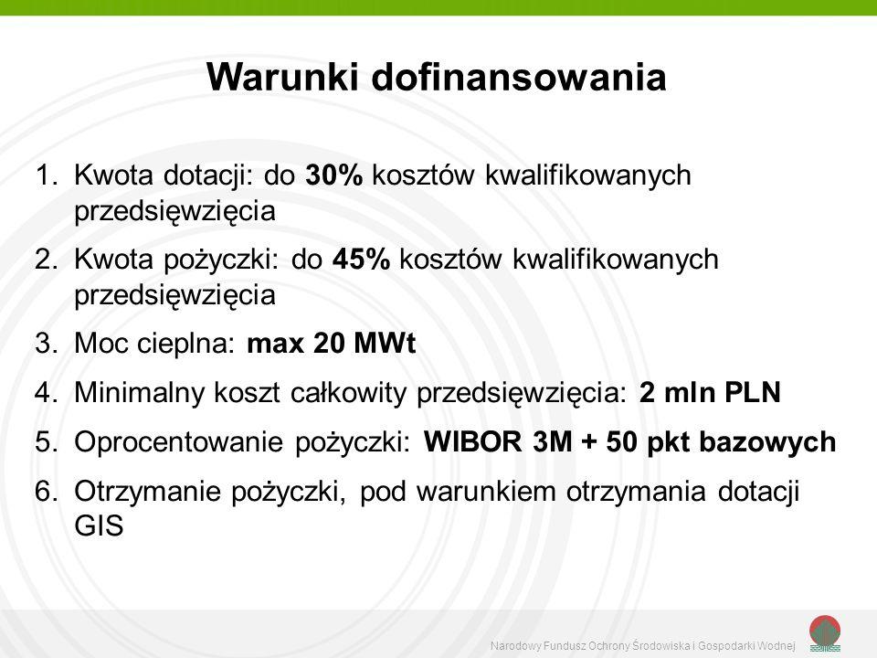 Budowa i przebudowa sieci elektroenergetycznych w celu podłączenia odnawialnych źródeł energii wiatrowej Konkurs ogłoszony Termin naboru 30.08.2010r.-28.09.2010r.