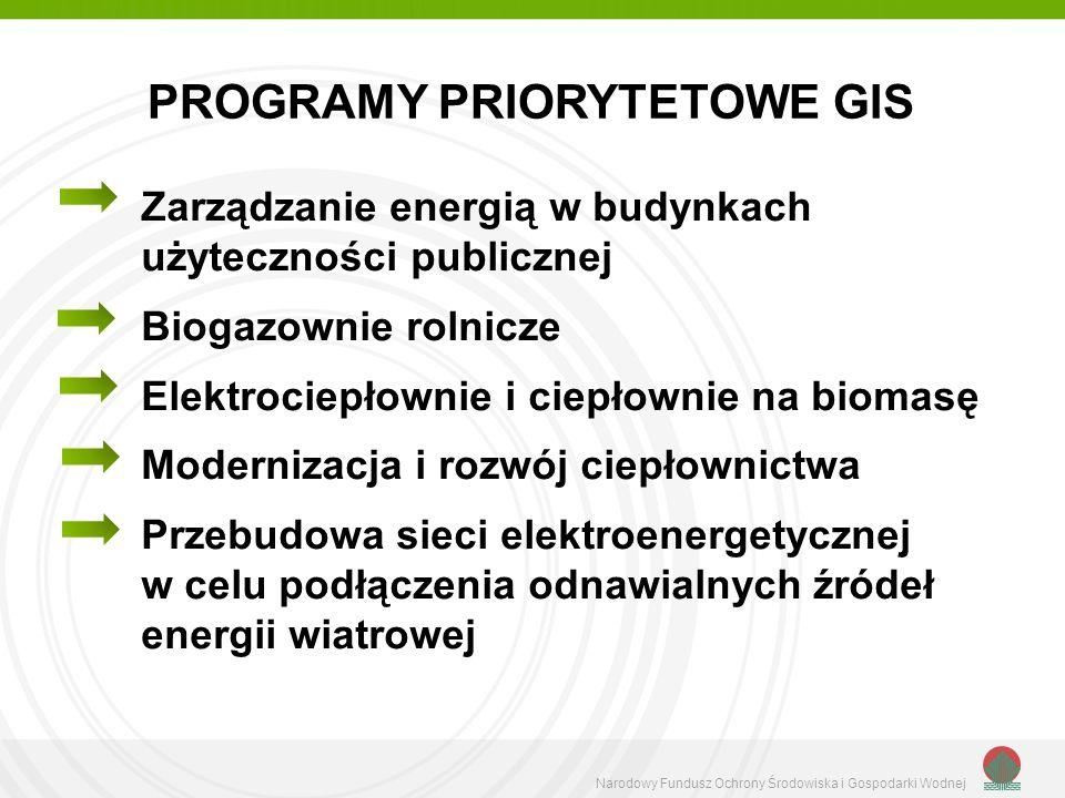 PROGRAM PRIORYTETOWY GIS Zarządzanie energią w budynkach użyteczności publicznej I Nabór zakończony 26.04.2010r.