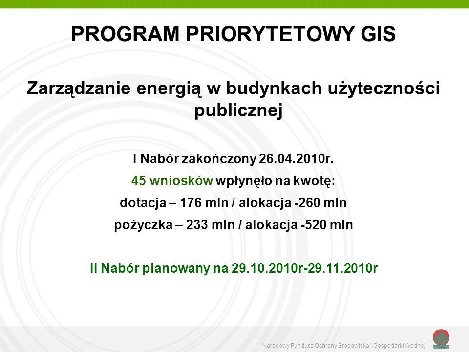 Biogazownie Rolnicze Konkurs ogłoszony Termin naboru 30.08.2010r.-28.09.2010r.