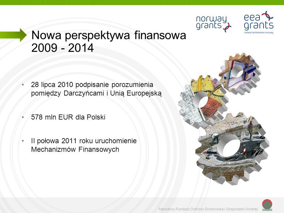 Narodowy Fundusz Ochrony Środowiska i Gospodarki Wodnej 28 lipca 2010 podpisanie porozumienia pomiędzy Darczyńcami i Unią Europejską 578 mln EUR dla P