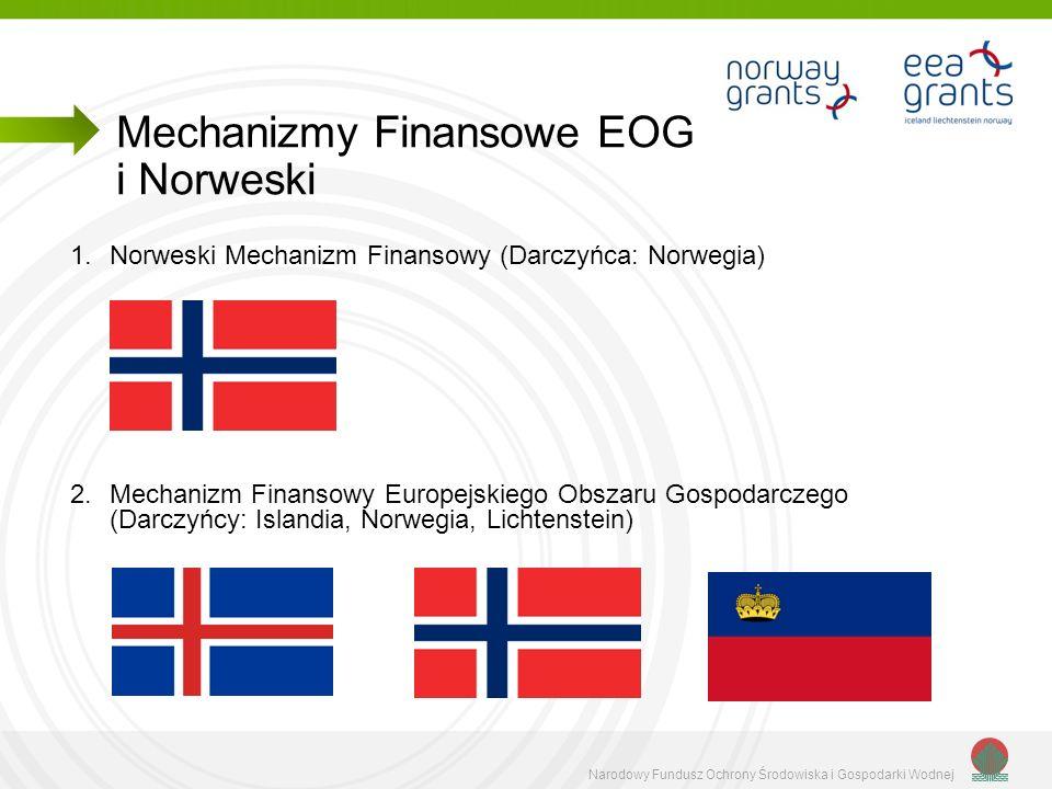 Mechanizmy Finansowe EOG i Norweski 1.Norweski Mechanizm Finansowy (Darczyńca: Norwegia) 2.Mechanizm Finansowy Europejskiego Obszaru Gospodarczego (Da