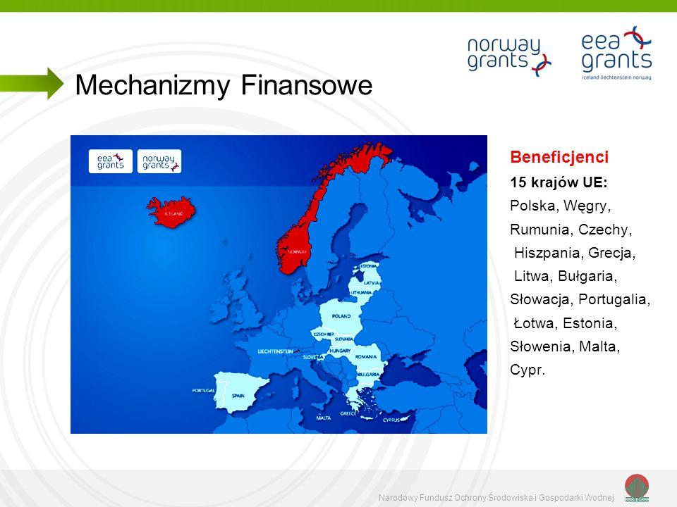 Narodowy Fundusz Ochrony Środowiska i Gospodarki Wodnej Forma pomocy: bezzwrotna pomoc finansowa Cel: wsparcie najmniej zamożnych członków UE Korzyści: Państwa - beneficjenci: Zmniejszenie różnic ekonomicznych i społecznych w ramach EOG Państwa - darczyńcy: Dostęp do rynku wewnętrznego UE, nie będąc jej członkami Mechanizmy Finansowe