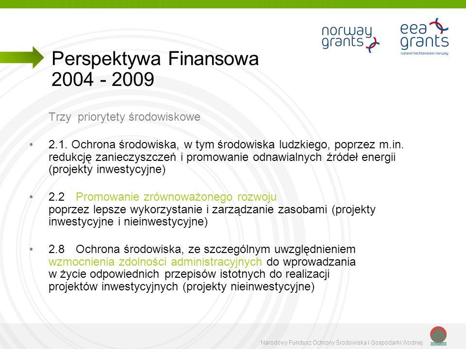 Narodowy Fundusz Ochrony Środowiska i Gospodarki Wodnej 3 nabory wniosków: I nabór - 2005 r.
