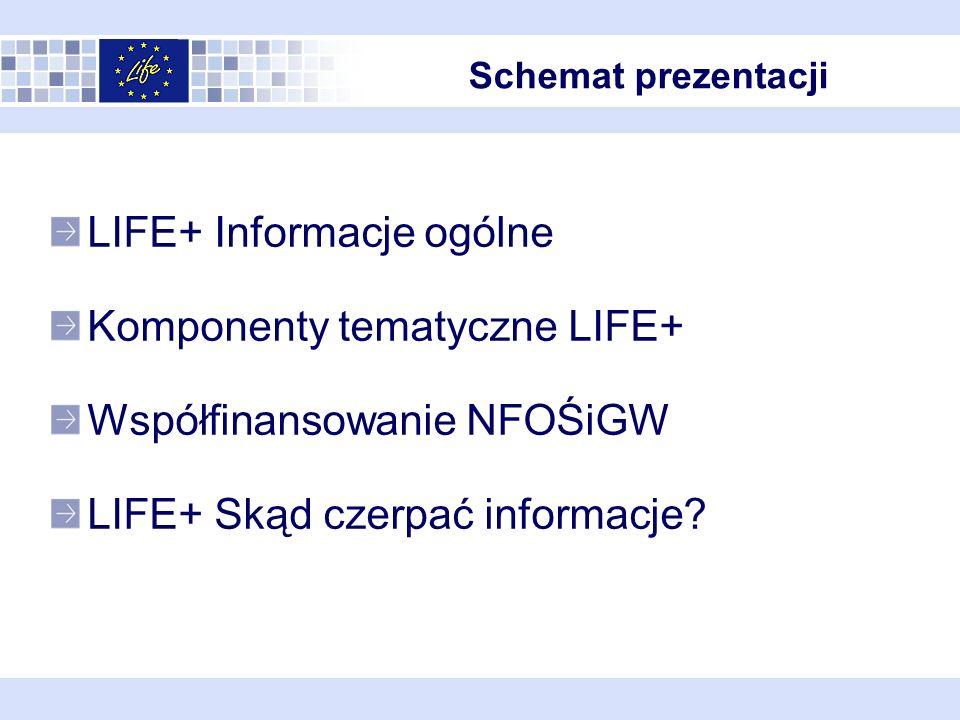 Schemat prezentacji LIFE+ Informacje ogólne Komponenty tematyczne LIFE+ Współfinansowanie NFOŚiGW LIFE+ Skąd czerpać informacje?