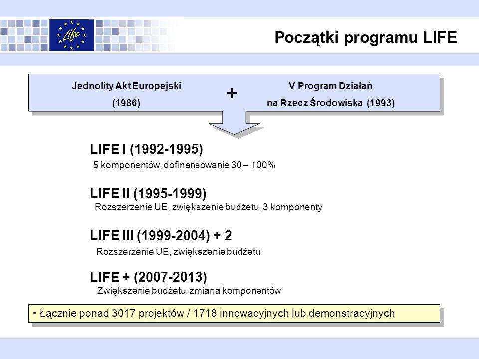 LIFE I (1992-1995) 5 komponentów, dofinansowanie 30 – 100% LIFE II (1995-1999) Rozszerzenie UE, zwiększenie budżetu, 3 komponenty LIFE III (1999-2004)