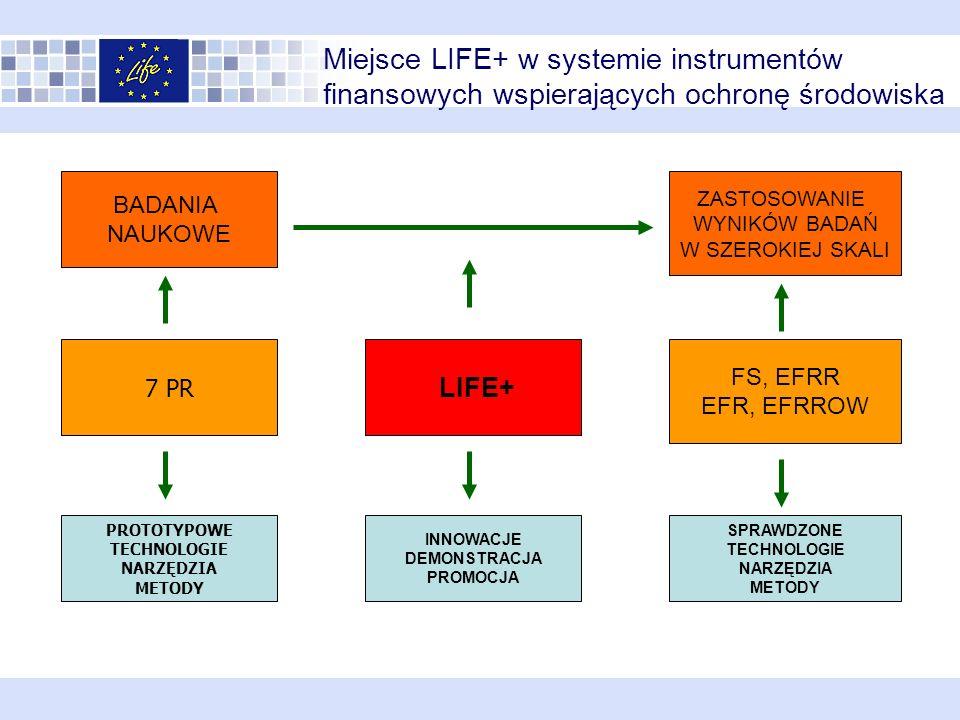 Miejsce LIFE+ w systemie instrumentów finansowych wspierających ochronę środowiska BADANIA NAUKOWE ZASTOSOWANIE WYNIKÓW BADAŃ W SZEROKIEJ SKALI LIFE+