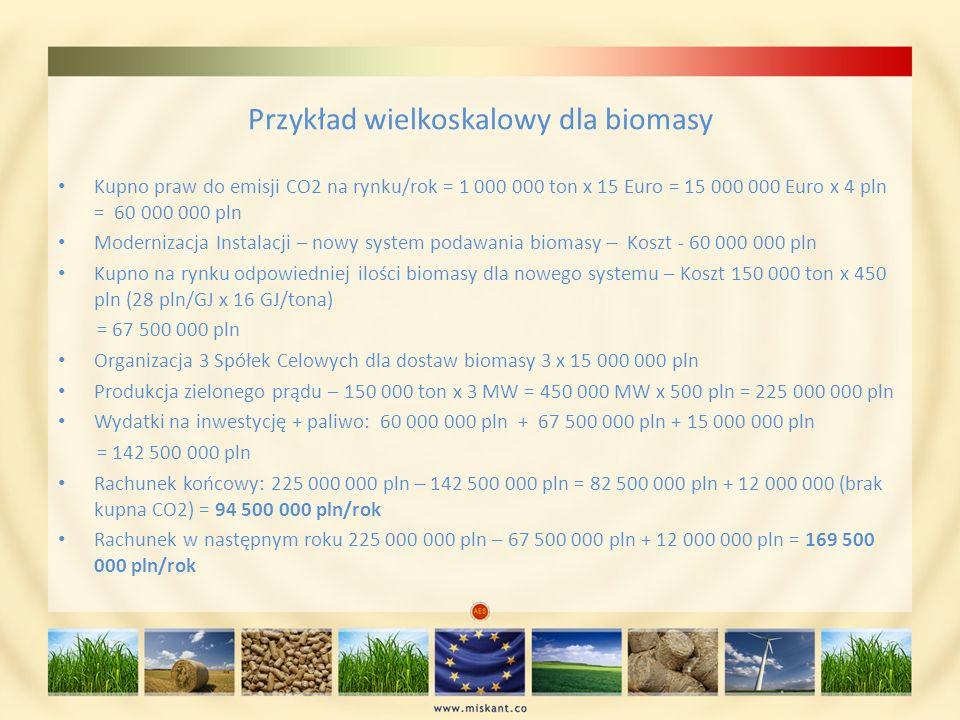 Przykład wielkoskalowy dla biomasy Kupno praw do emisji CO2 na rynku/rok = 1 000 000 ton x 15 Euro = 15 000 000 Euro x 4 pln = 60 000 000 pln Moderniz