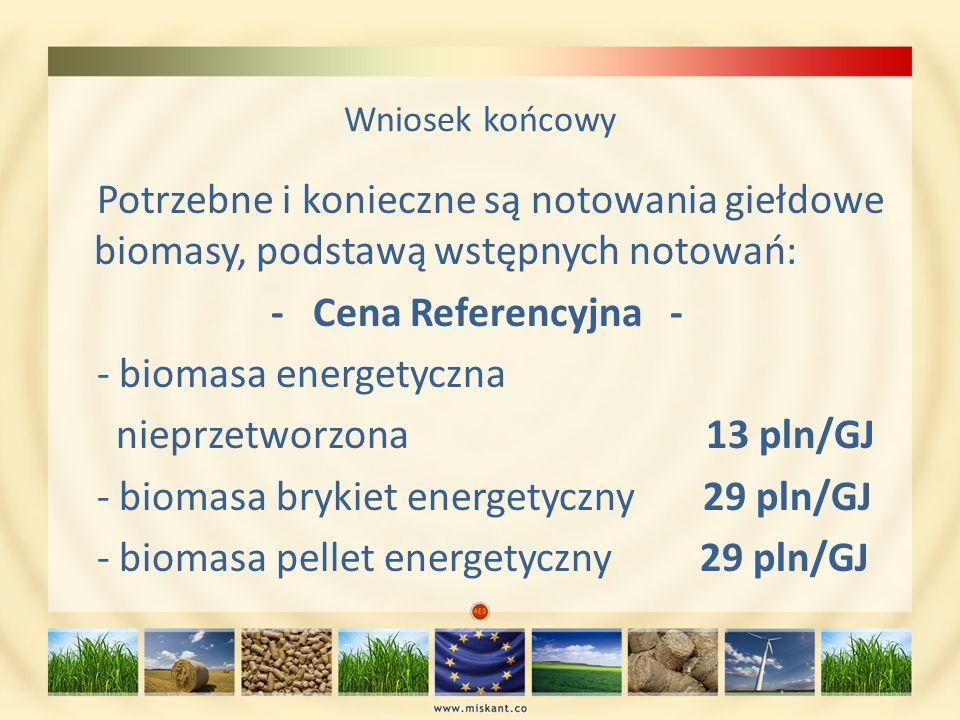 Wniosek końcowy Potrzebne i konieczne są notowania giełdowe biomasy, podstawą wstępnych notowań: - Cena Referencyjna - - biomasa energetyczna nieprzet