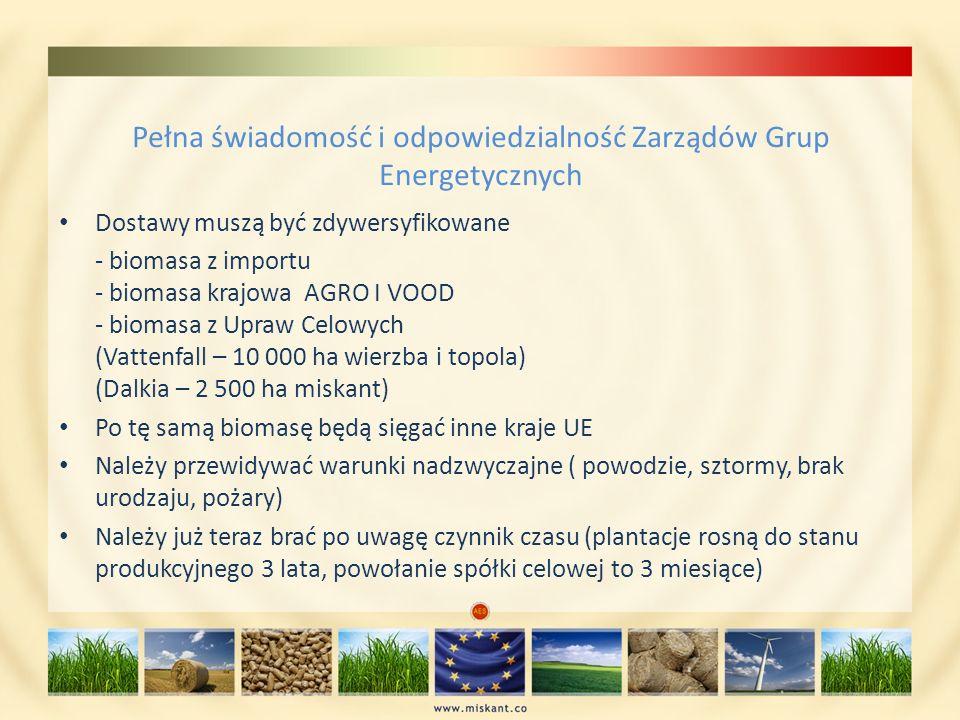 Pełna świadomość i odpowiedzialność Zarządów Grup Energetycznych Dostawy muszą być zdywersyfikowane - biomasa z importu - biomasa krajowa AGRO I VOOD