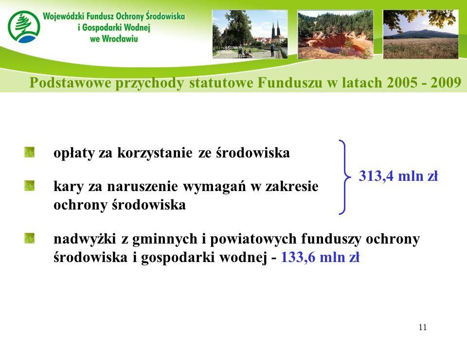 11 Podstawowe przychody statutowe Funduszu w latach 2005 - 2009 opłaty za korzystanie ze środowiska kary za naruszenie wymagań w zakresie ochrony środ