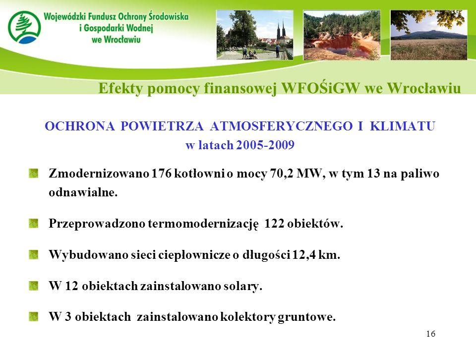 16 OCHRONA POWIETRZA ATMOSFERYCZNEGO I KLIMATU w latach 2005-2009 Zmodernizowano 176 kotłowni o mocy 70,2 MW, w tym 13 na paliwo odnawialne. Przeprowa