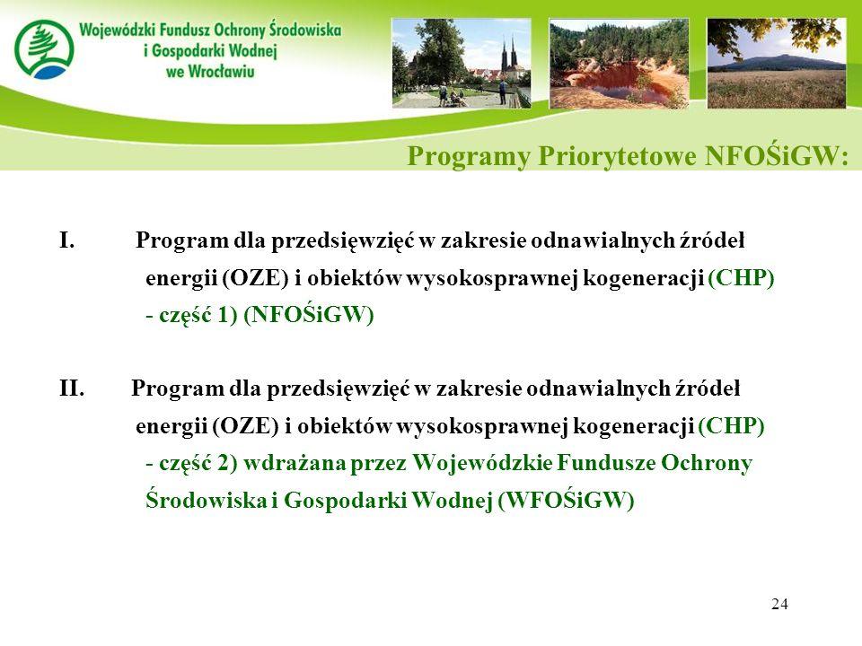24 I.Program dla przedsięwzięć w zakresie odnawialnych źródeł energii (OZE) i obiektów wysokosprawnej kogeneracji (CHP) - część 1) (NFOŚiGW) II. Progr