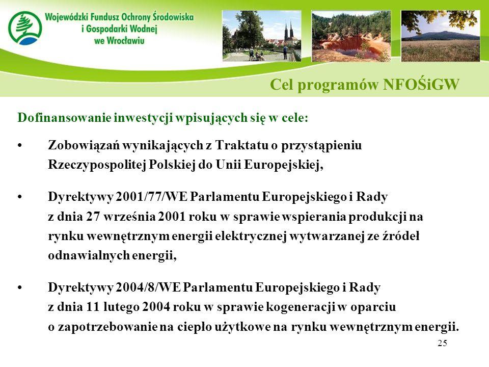 25 Dofinansowanie inwestycji wpisujących się w cele: Zobowiązań wynikających z Traktatu o przystąpieniu Rzeczypospolitej Polskiej do Unii Europejskiej