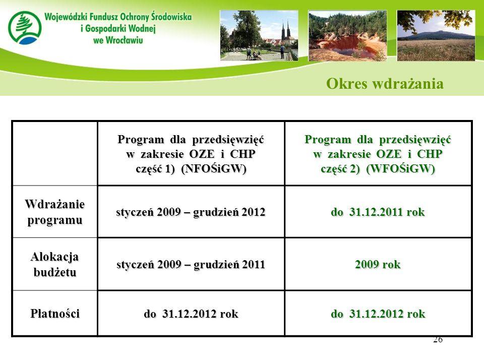 26 Okres wdrażania Program dla przedsięwzięć w zakresie OZE i CHP część 1) (NFOŚiGW) Program dla przedsięwzięć w zakresie OZE i CHP część 2) (WFOŚiGW)