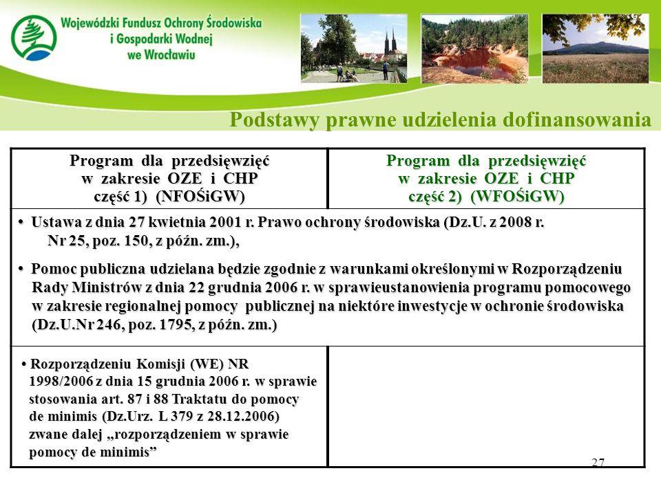 27 Podstawy prawne udzielenia dofinansowania Program dla przedsięwzięć w zakresie OZE i CHP część 1) (NFOŚiGW) Program dla przedsięwzięć w zakresie OZ