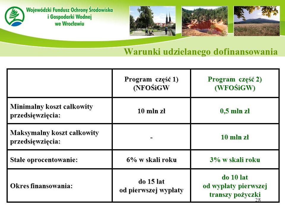 28 Warunki udzielanego dofinansowania Program część 1) (NFOŚiGW Program część 2) (WFOŚiGW) Minimalny koszt całkowity przedsięwzięcia: 10 mln zł 0,5 ml