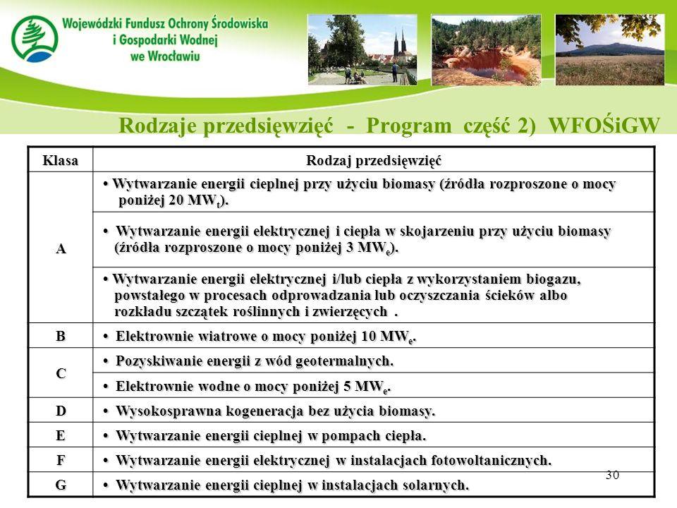 30 Rodzaje przedsięwzięć - Program część 2) WFOŚiGWKlasa Rodzaj przedsięwzięć A Wytwarzanie energii cieplnej przy użyciu biomasy (źródła rozproszone o